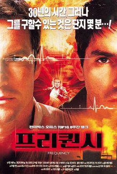 Frequency - Il futuro è in ascolto